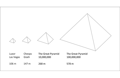 World's Largest Building: The Great Pyramid