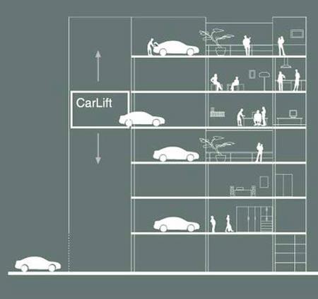 CarLoft