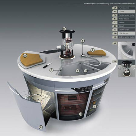 Contemporary Kitchen Concept is Futuristic Yet Realistic