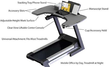 TrekDesk Treadmill Workstation Redefines Your Personality