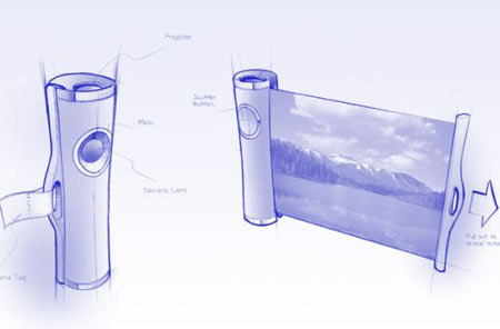 Compact Camera Concept