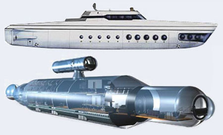 Phoenix 1000: The Luxurious Undersea Vehicle