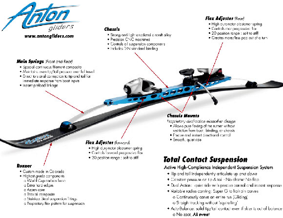 Limited Edition Carbon Gliders Skis From Anton
