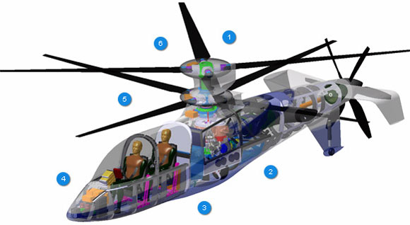 Sikorsky X2 is the Worlds Fastest Helicopter