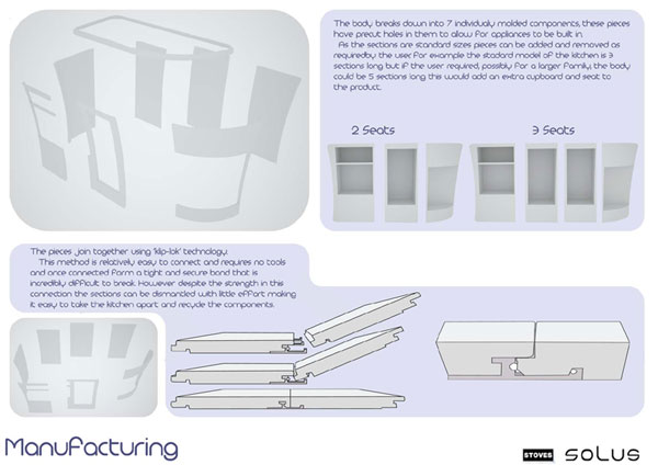 kitchen_manufacturing