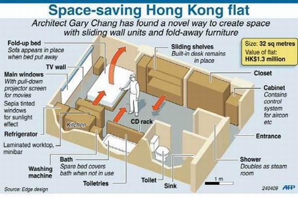 24-room-tiny-flat3