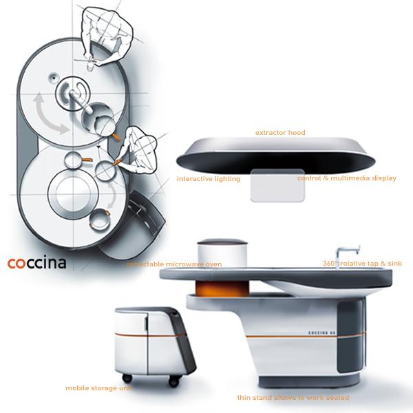coccina 08
