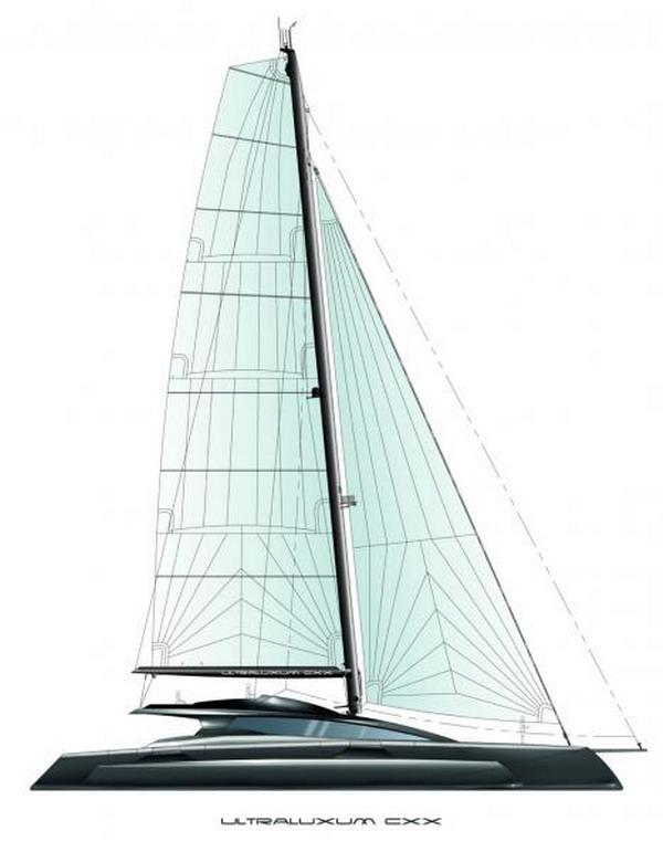 ruchonet_yacht