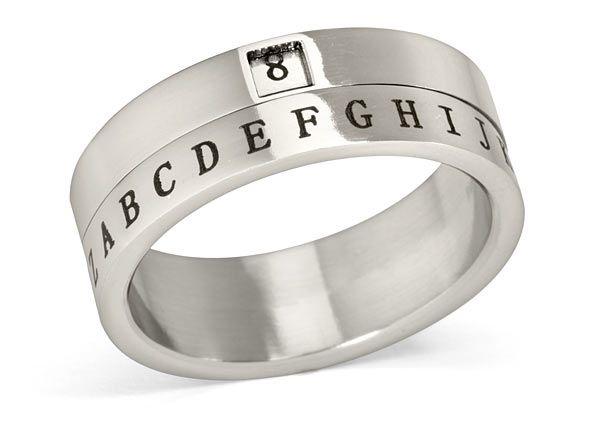 Math Ring Jewelry