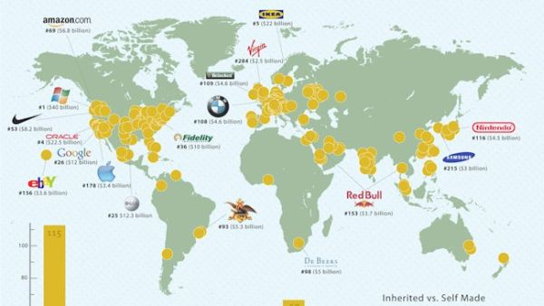 billionaires-of-the-world