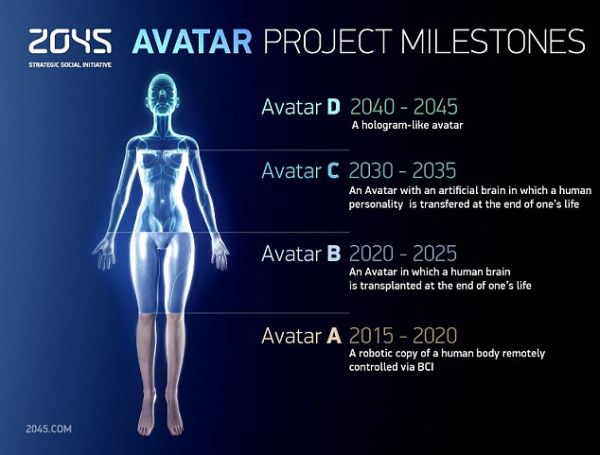 Project Avatar